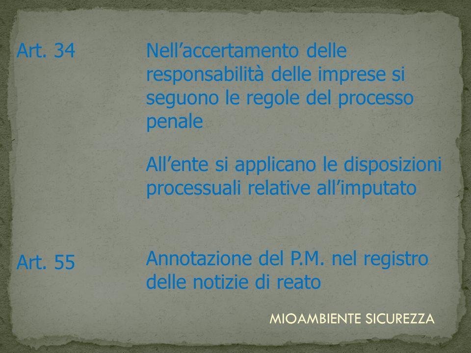Annotazione del P.M. nel registro delle notizie di reato Art. 55