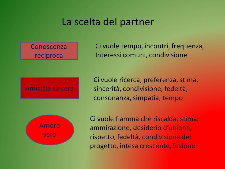La scelta del partner Ci vuole tempo, incontri, frequenza,