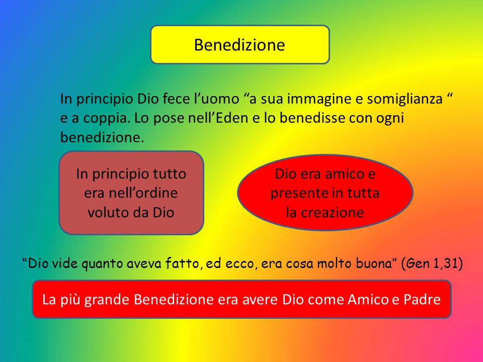 Benedizione In principio Dio fece l'uomo a sua immagine e somiglianza e a coppia. Lo pose nell'Eden e lo benedisse con ogni benedizione.