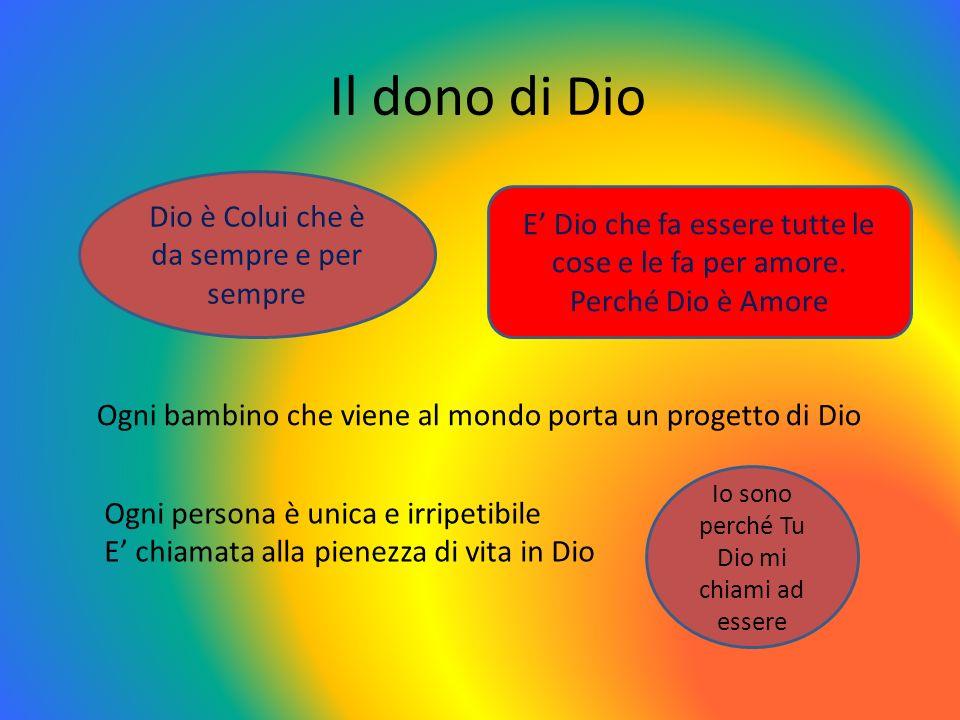 Il dono di Dio Dio è Colui che è