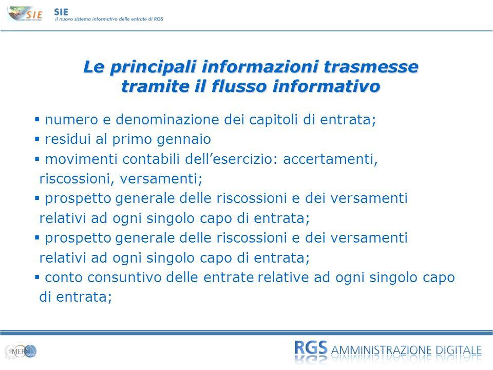 Le principali informazioni trasmesse tramite il flusso informativo