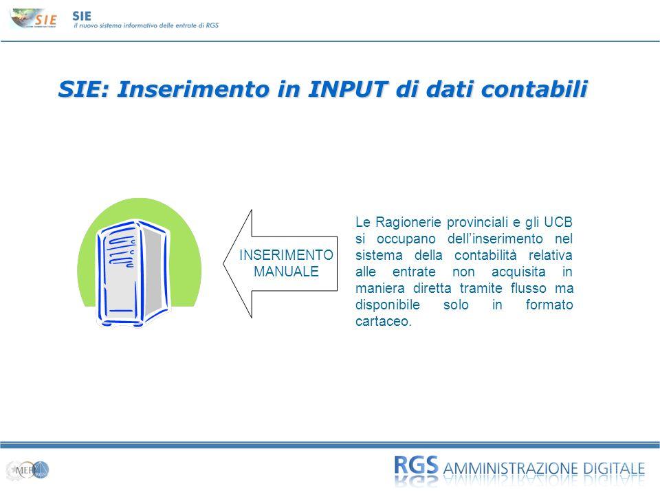 SIE: Inserimento in INPUT di dati contabili