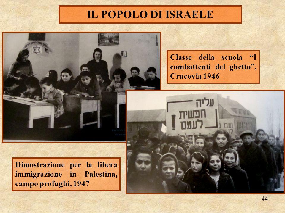 IL POPOLO DI ISRAELE Classe della scuola I combattenti del ghetto , Cracovia 1946.