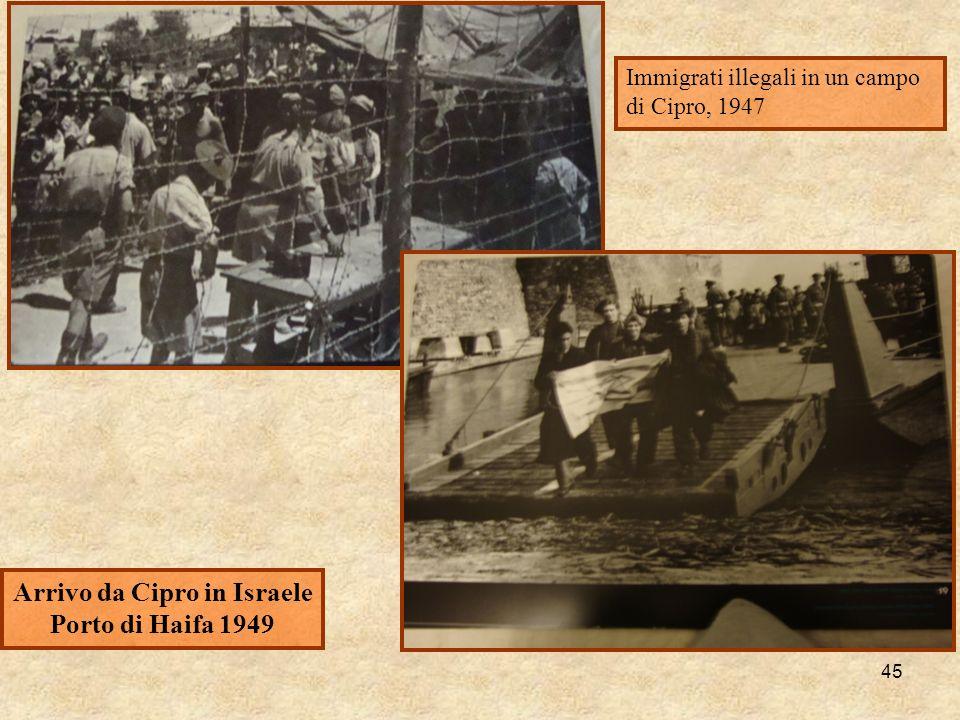 Arrivo da Cipro in Israele