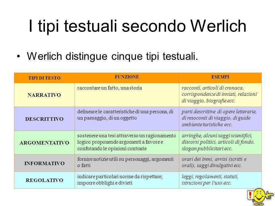 I tipi testuali secondo Werlich
