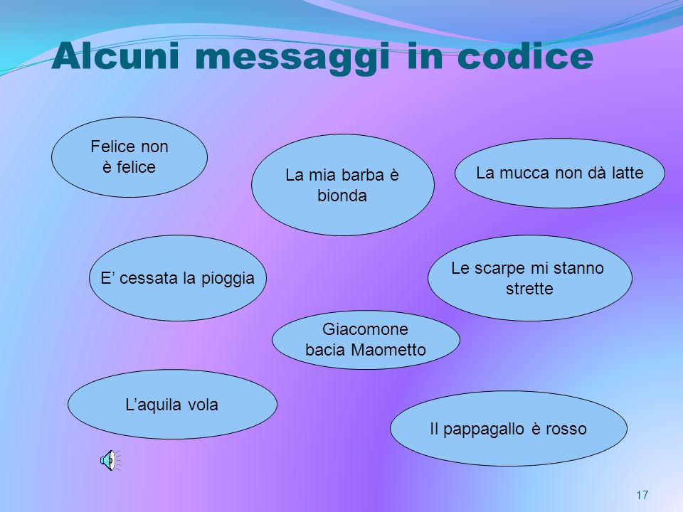 Alcuni messaggi in codice