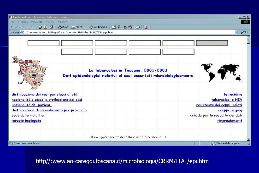 http//:www.ao-careggi.toscana.it/microbiologia/CRRM/ITAL/epi.htm