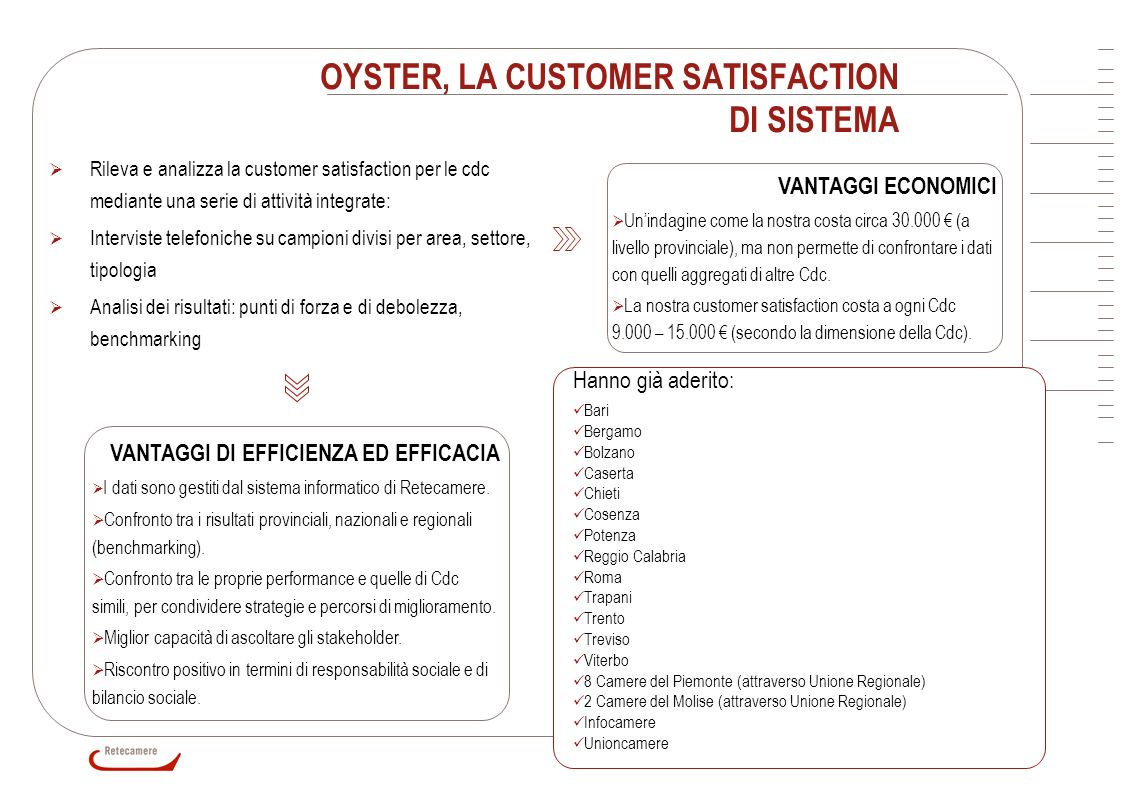 OYSTER, LA CUSTOMER SATISFACTION DI SISTEMA