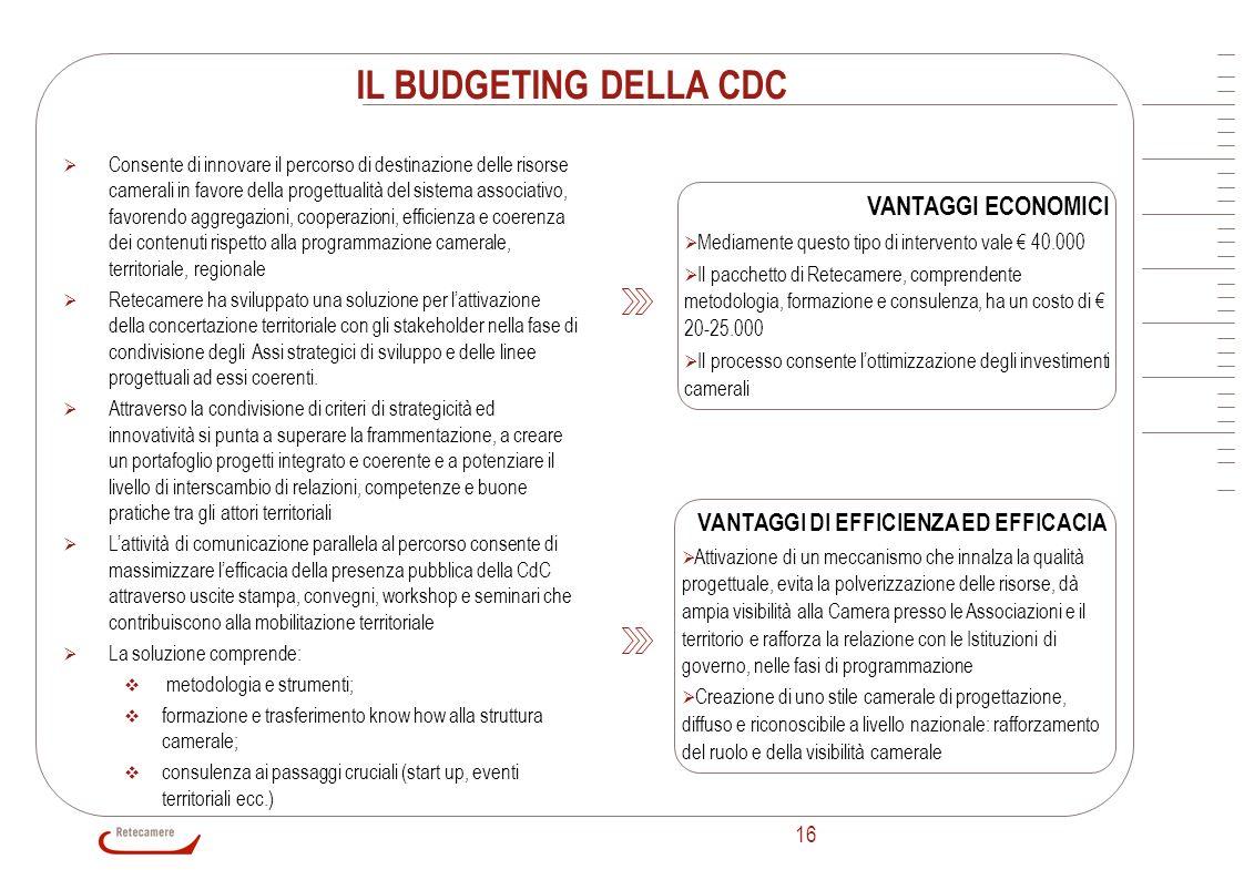 IL BUDGETING DELLA CDC VANTAGGI ECONOMICI