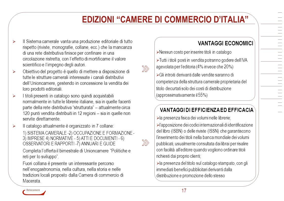 EDIZIONI CAMERE DI COMMERCIO D'ITALIA