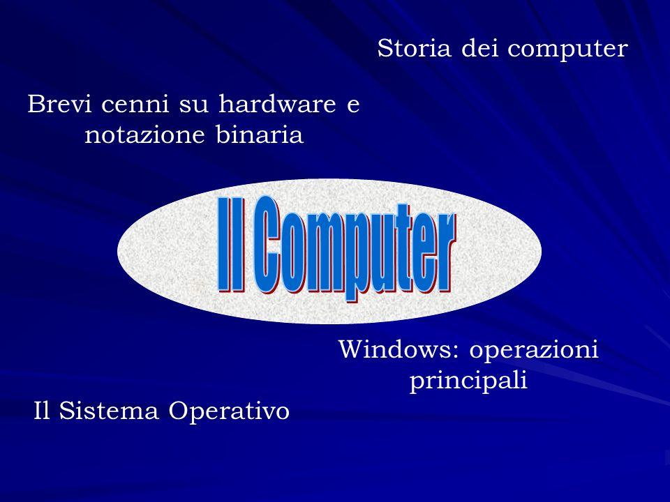 Il Computer Storia dei computer