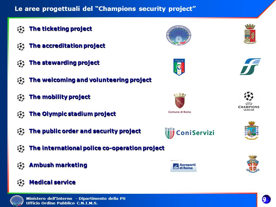 Le aree progettuali del Champions security project