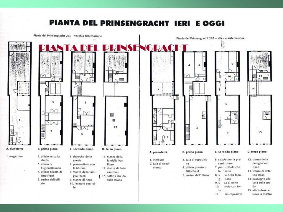 PIANTA DEL PRINSENGRACHT