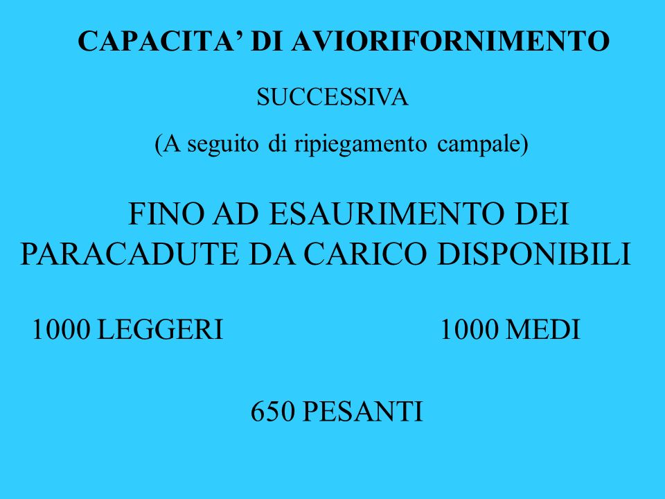 CAPACITA' DI AVIORIFORNIMENTO