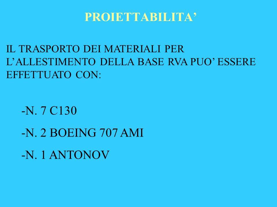 PROIETTABILITA' N. 7 C130 N. 2 BOEING 707 AMI N. 1 ANTONOV