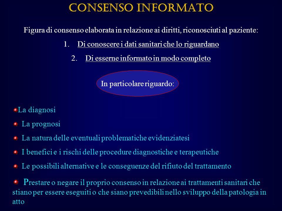 CONSENSO INFORMATO Figura di consenso elaborata in relazione ai diritti, riconosciuti al paziente: Di conoscere i dati sanitari che lo riguardano.