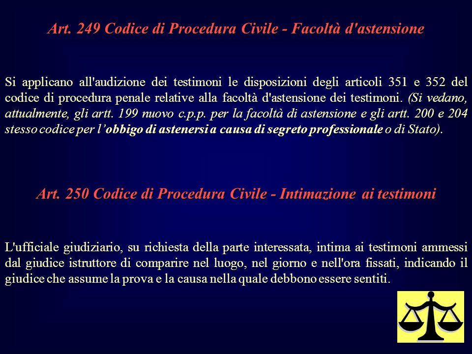 Art. 249 Codice di Procedura Civile - Facoltà d astensione
