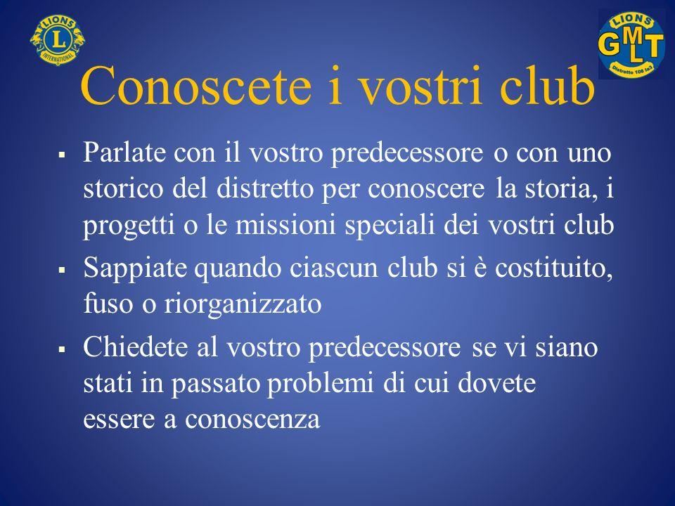 Conoscete i vostri club