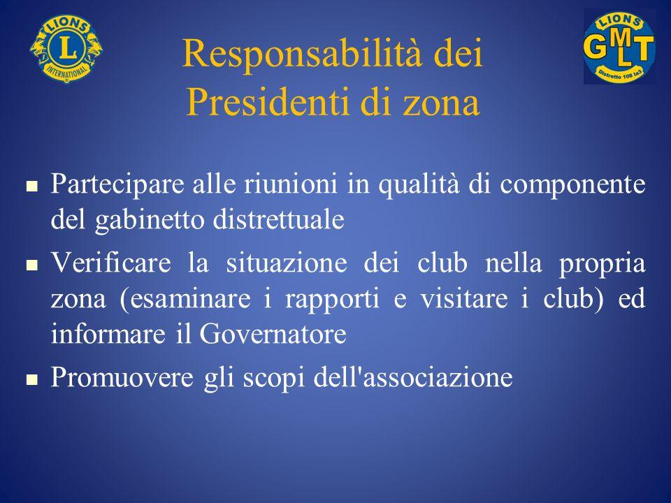 Responsabilità dei Presidenti di zona