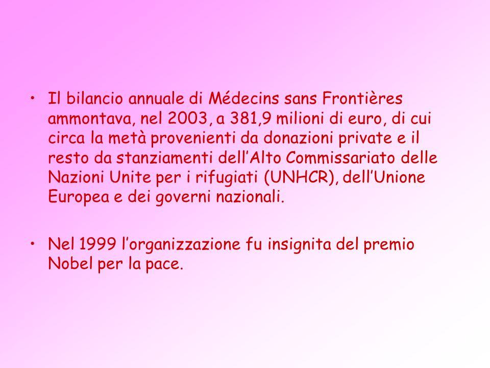 Il bilancio annuale di Médecins sans Frontières ammontava, nel 2003, a 381,9 milioni di euro, di cui circa la metà provenienti da donazioni private e il resto da stanziamenti dell'Alto Commissariato delle Nazioni Unite per i rifugiati (UNHCR), dell'Unione Europea e dei governi nazionali.