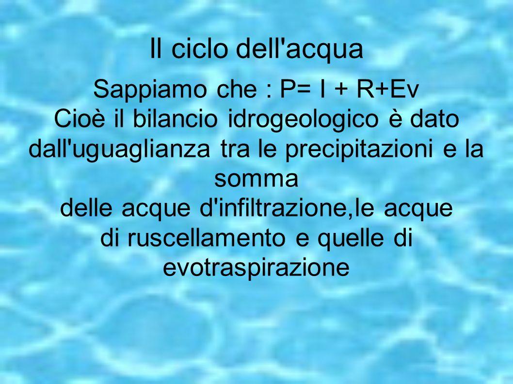 Il ciclo dell acqua Sappiamo che : P= I + R+Ev