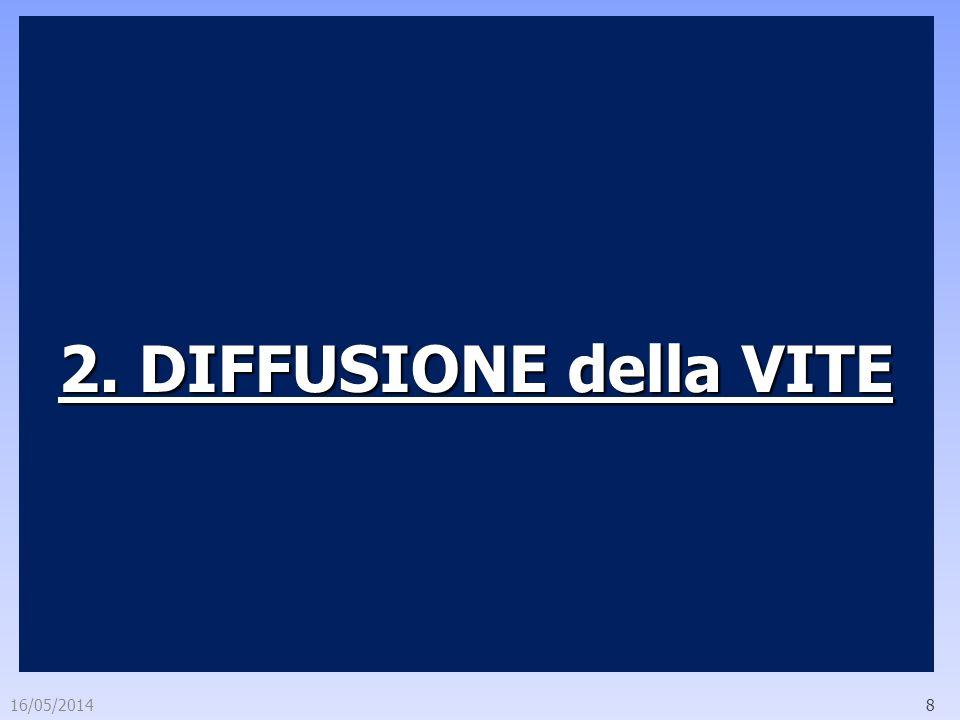 2. DIFFUSIONE della VITE 29/03/2017