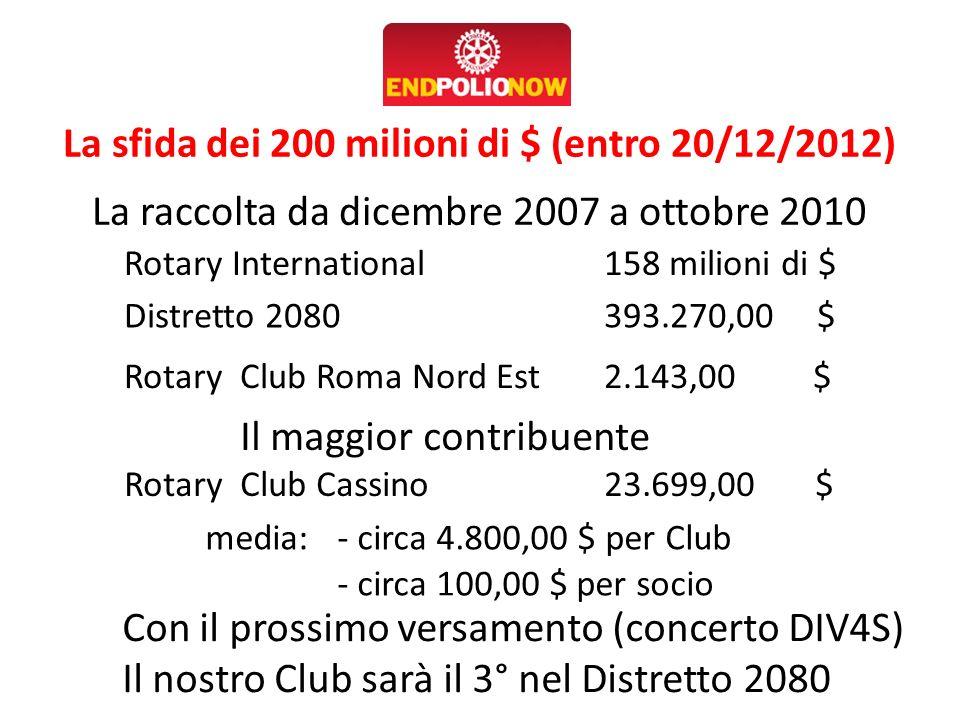 La sfida dei 200 milioni di $ (entro 20/12/2012)