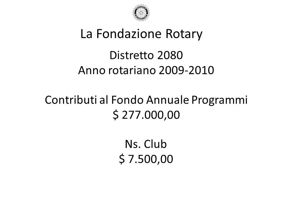 Contributi al Fondo Annuale Programmi