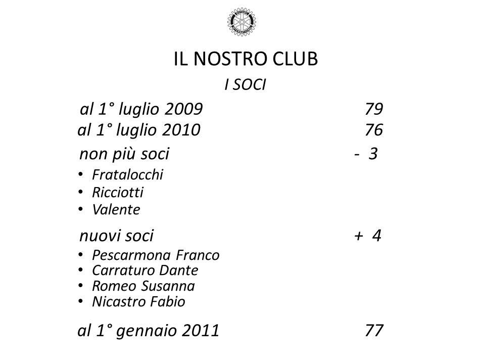 IL NOSTRO CLUB al 1° luglio 2009 79 non più soci - 3 nuovi soci + 4