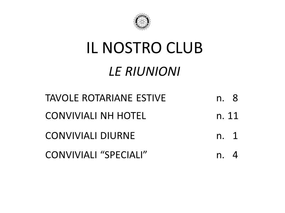 IL NOSTRO CLUB LE RIUNIONI TAVOLE ROTARIANE ESTIVE n. 8