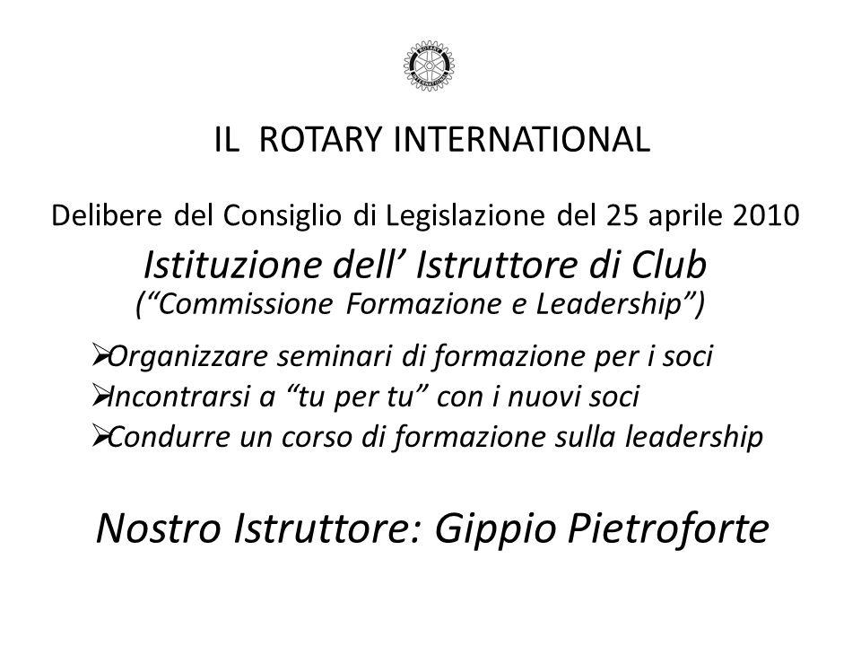 Nostro Istruttore: Gippio Pietroforte