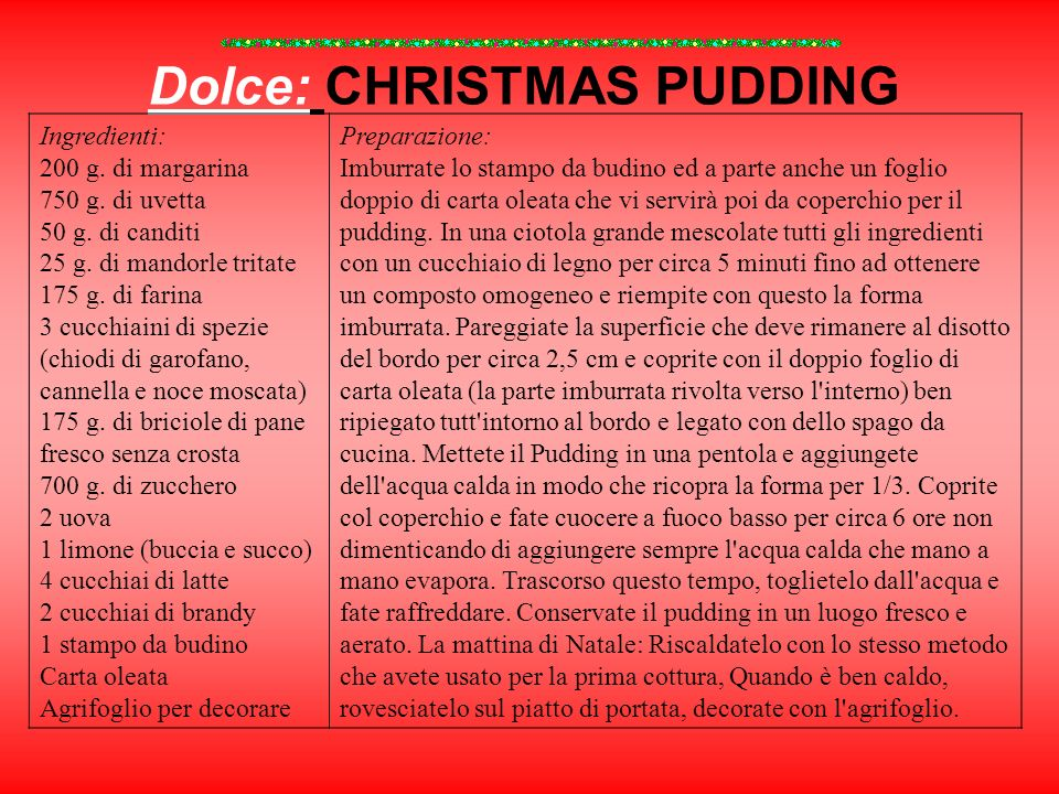 Dolce: CHRISTMAS PUDDING