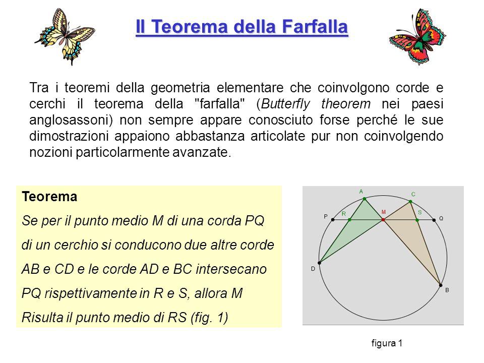 Il Teorema della Farfalla