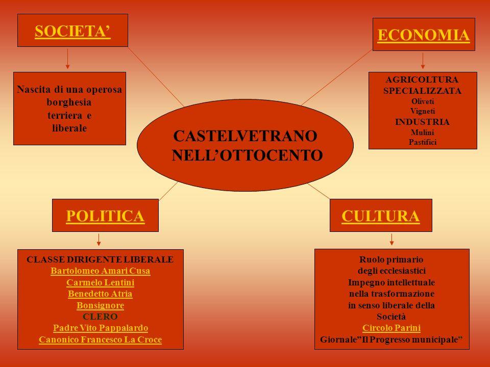 SOCIETA' ECONOMIA CASTELVETRANO NELL'OTTOCENTO POLITICA CULTURA