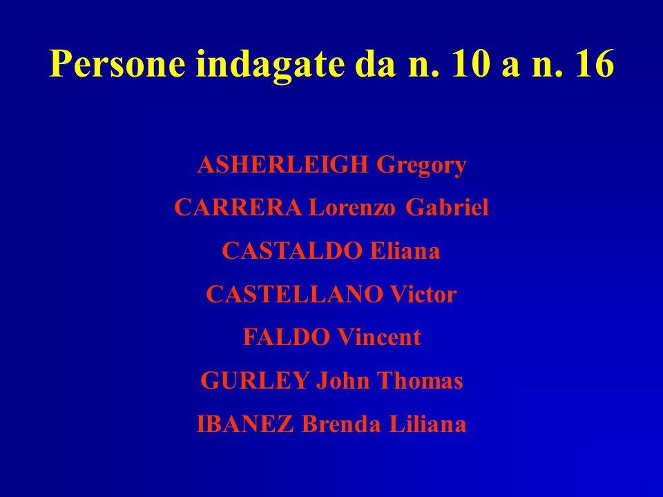 Persone indagate da n. 10 a n. 16