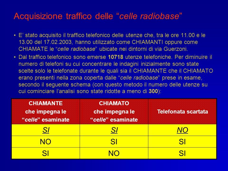 Acquisizione traffico delle celle radiobase