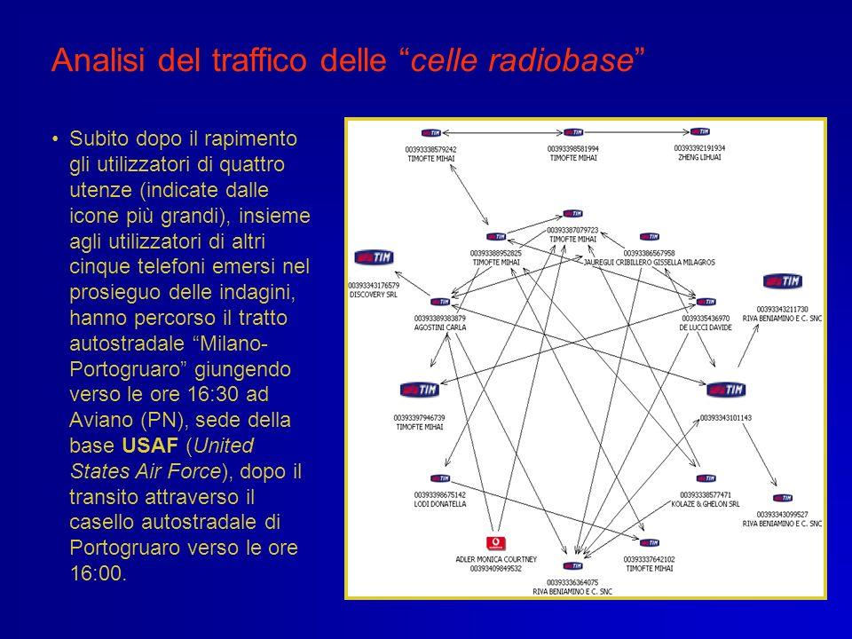 Analisi del traffico delle celle radiobase