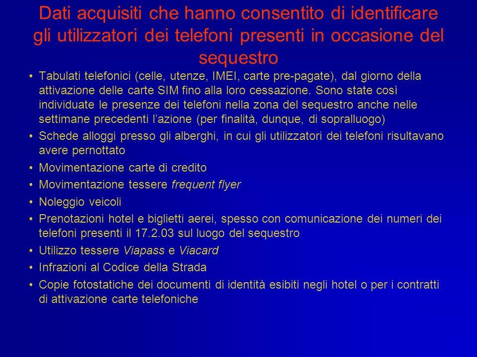 Dati acquisiti che hanno consentito di identificare gli utilizzatori dei telefoni presenti in occasione del sequestro