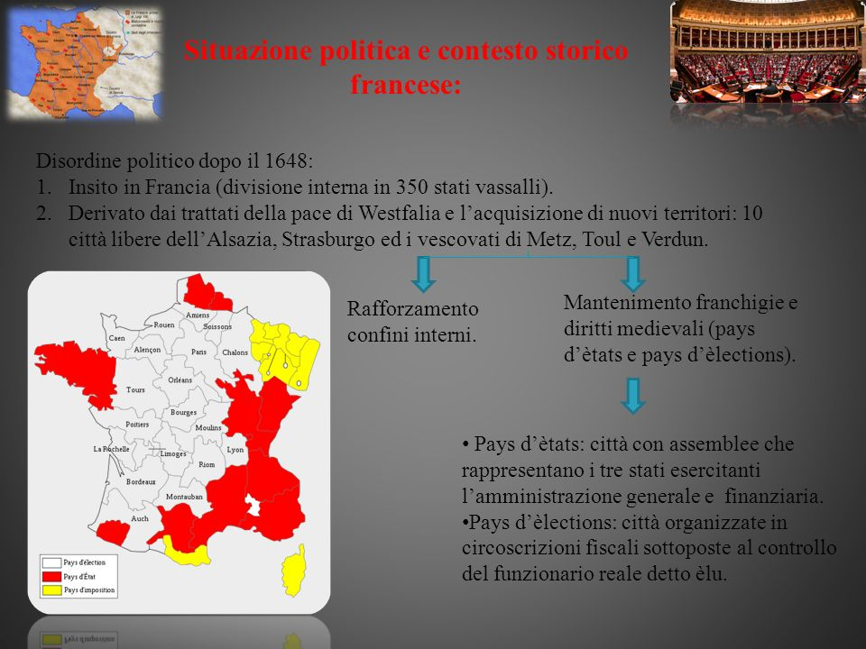 Situazione politica e contesto storico francese: