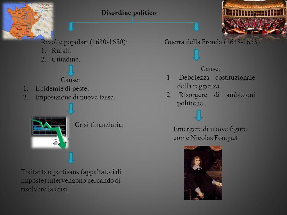 Disordine politico Rivolte popolari (1630-1650): Rurali. Cittadine. Guerra della Fronda (1648-1653).