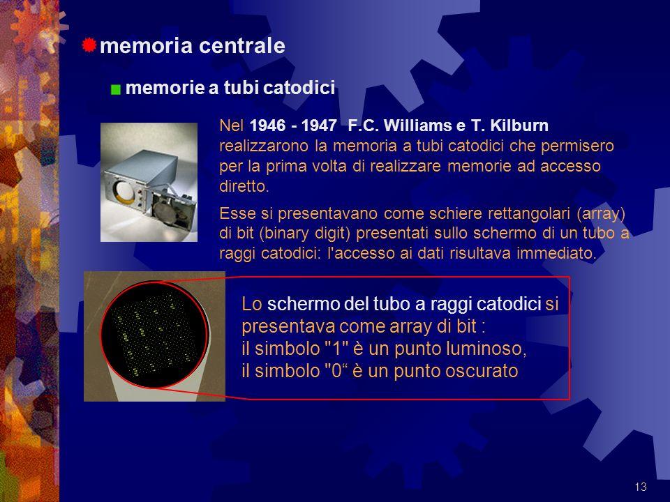 memoria centrale memorie a tubi catodici