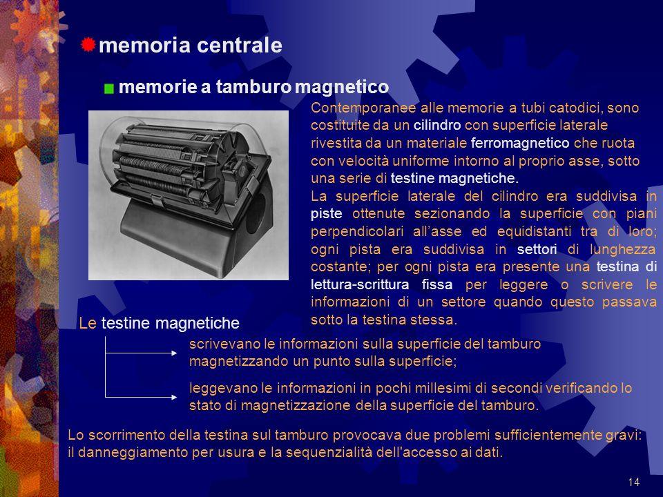 memoria centrale memorie a tamburo magnetico Le testine magnetiche