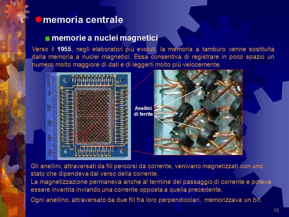 memoria centrale memorie a nuclei magnetici