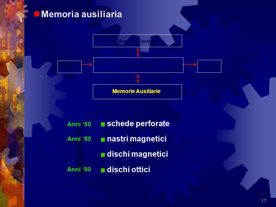 Memoria ausiliaria schede perforate nastri magnetici dischi magnetici