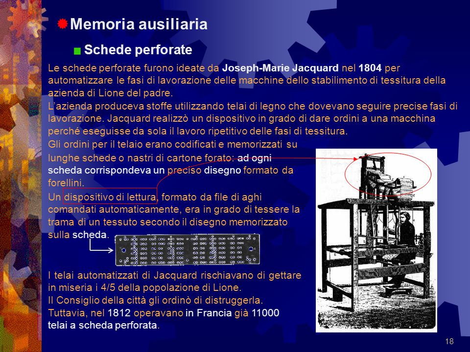 Memoria ausiliaria Schede perforate