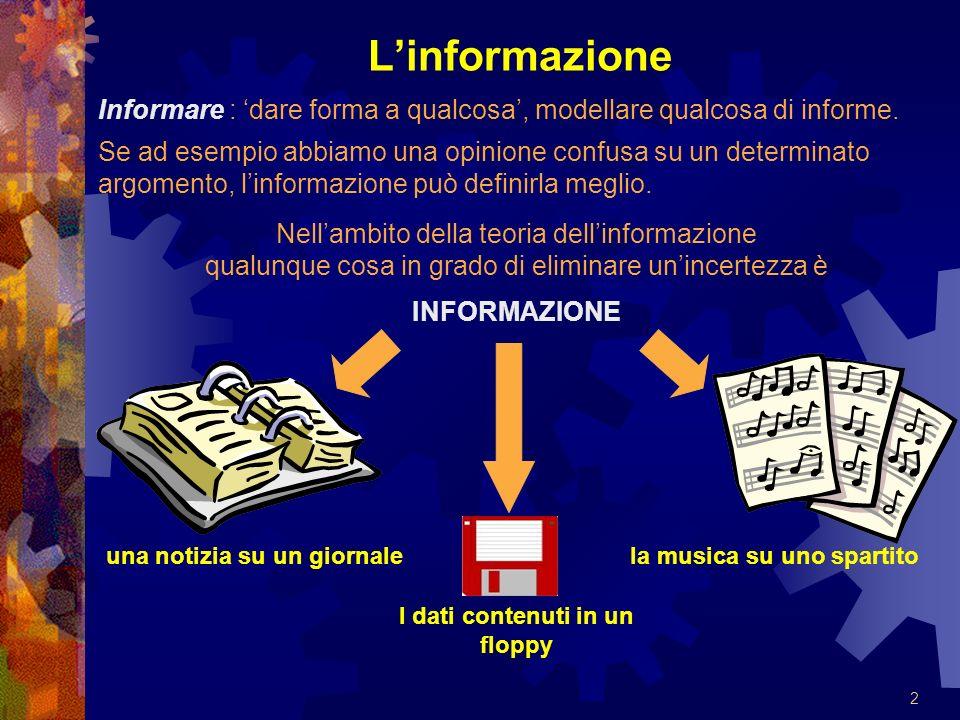 I dati contenuti in un floppy
