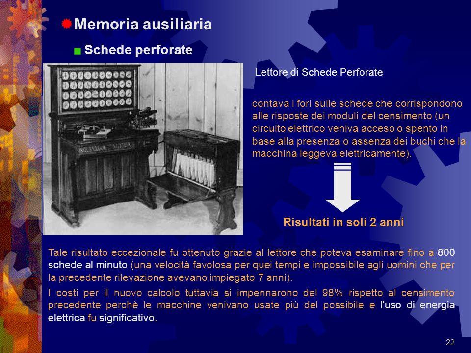 Memoria ausiliaria Schede perforate Risultati in soli 2 anni