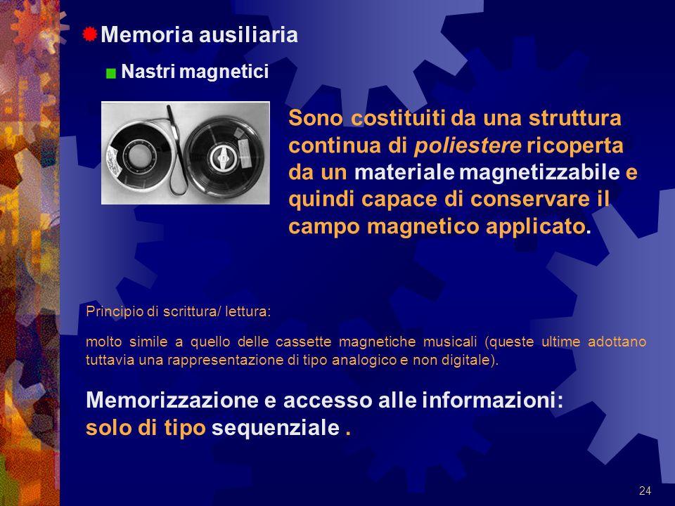 Memorizzazione e accesso alle informazioni: solo di tipo sequenziale .