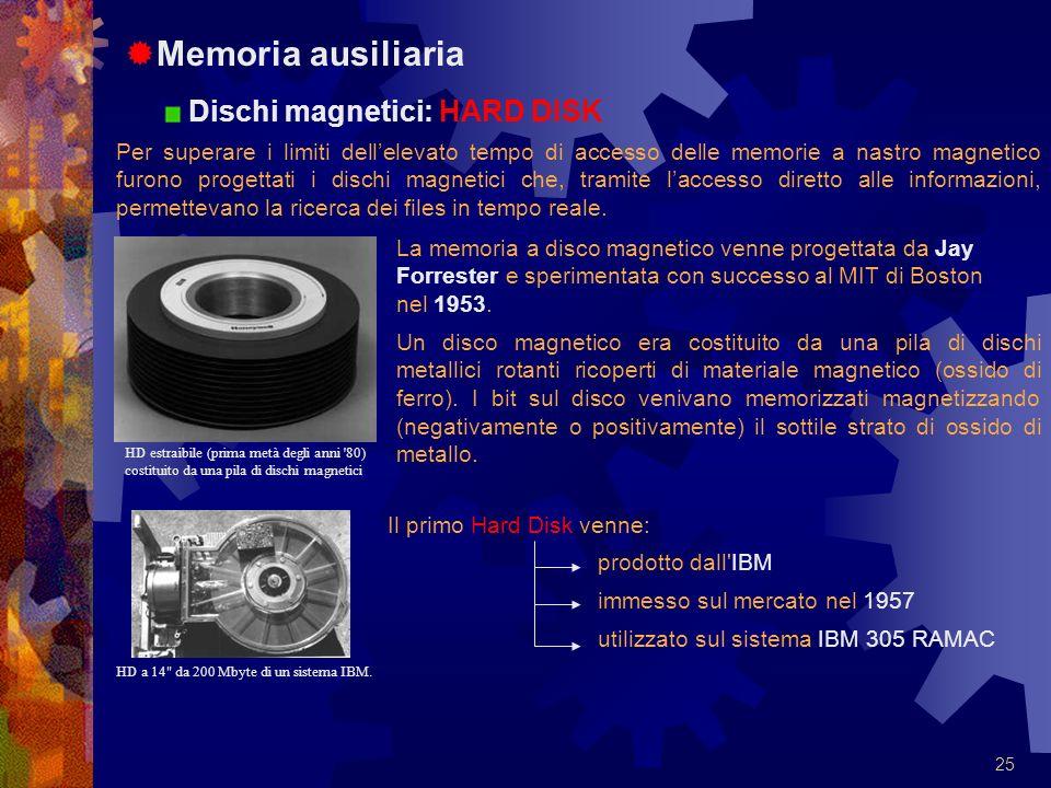 Memoria ausiliaria Dischi magnetici: HARD DISK