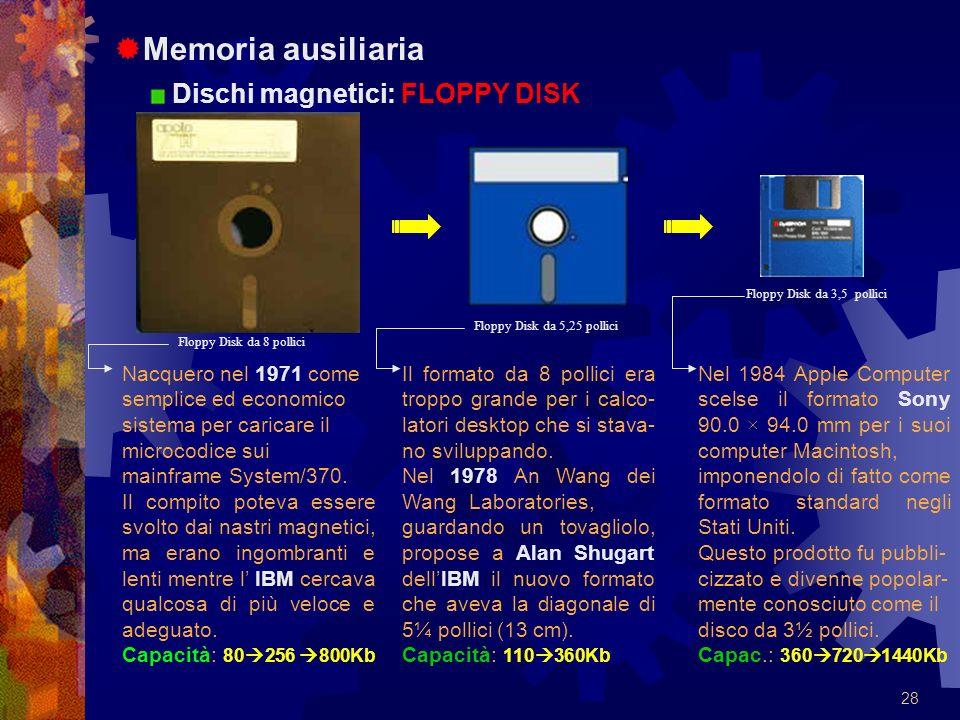 Memoria ausiliaria Dischi magnetici: FLOPPY DISK